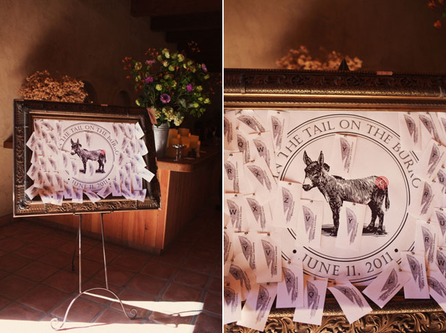 pin the tail on the donkey wedding table sign