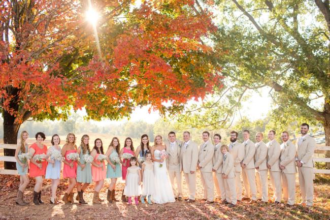 Types Of Wedding Dresses
