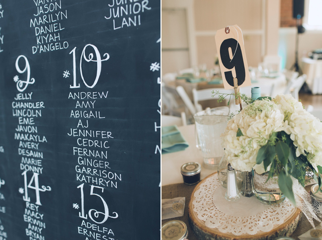 Reception table numbers and seating chart