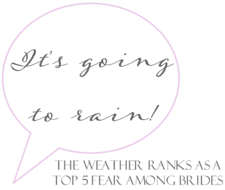 weather fear