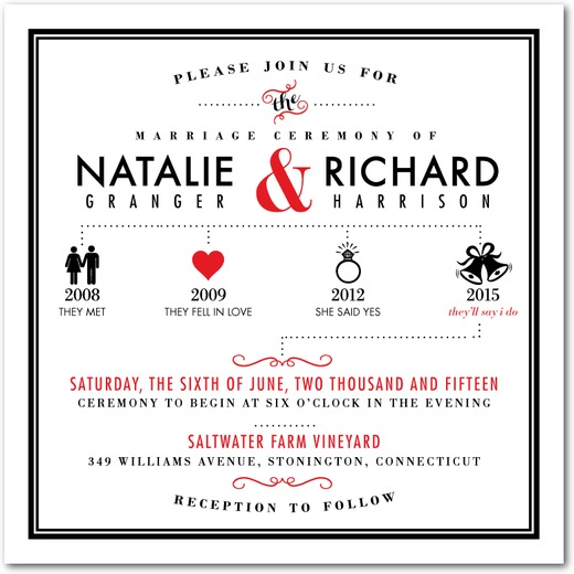 Wedding Invitation Timeline: How To Buy Wedding Invitations With A $200 Budget
