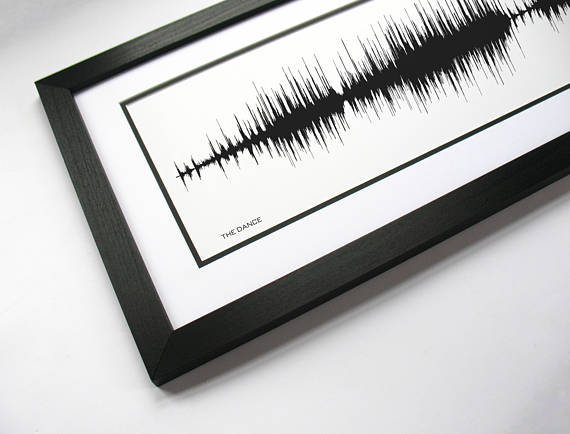 voice sound art print