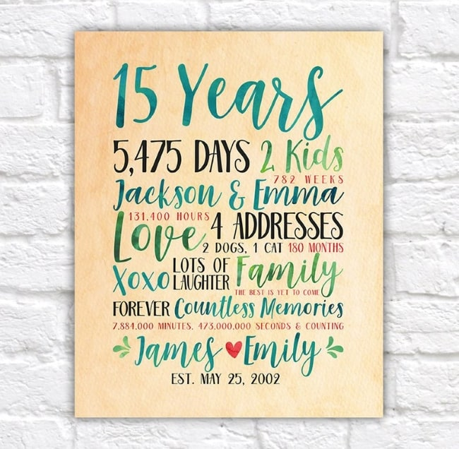 15th anniversary card gift idea