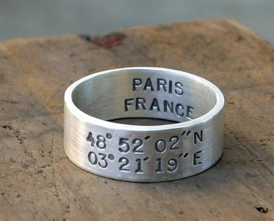 Latitude and Longitude Ring