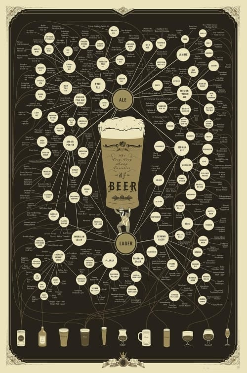 Fun beer poster as thank you gift