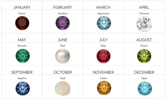 image of raw gemstones - birthstones by month