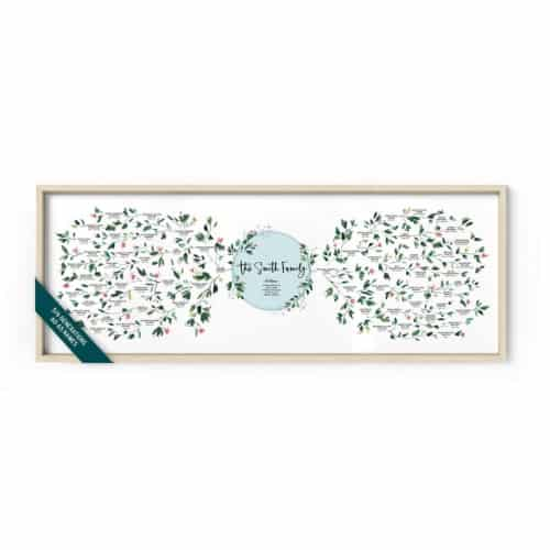 Detailed Large Floral Watercolor Family Tree