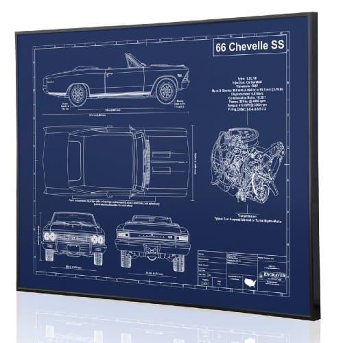 Engraved Vehicle Blueprint Art
